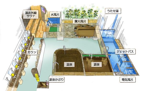 お風呂の図
